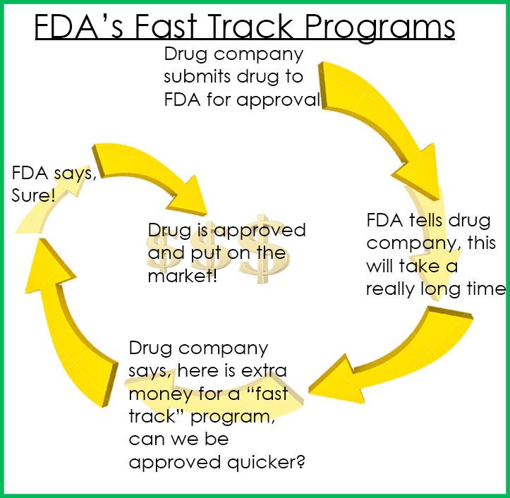 fda fast track programs